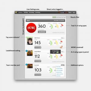 leaderboard-all